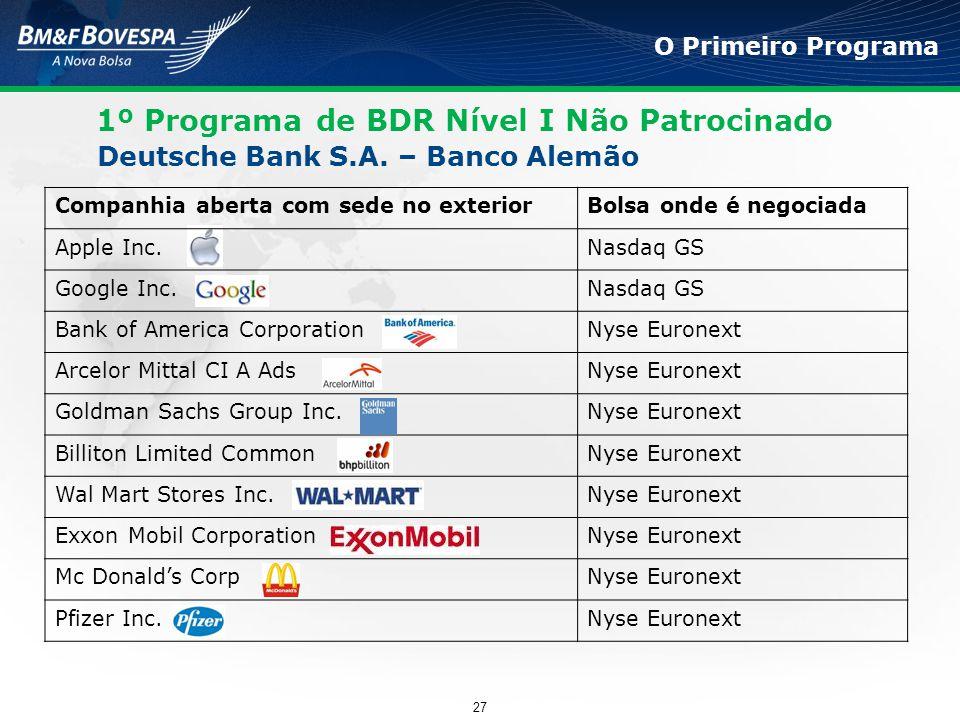 1º Programa de BDR Nível I Não Patrocinado