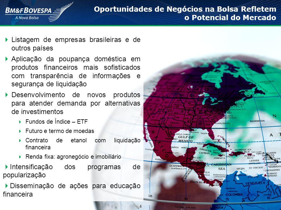 Oportunidades de Negócios na Bolsa Refletem o Potencial do Mercado