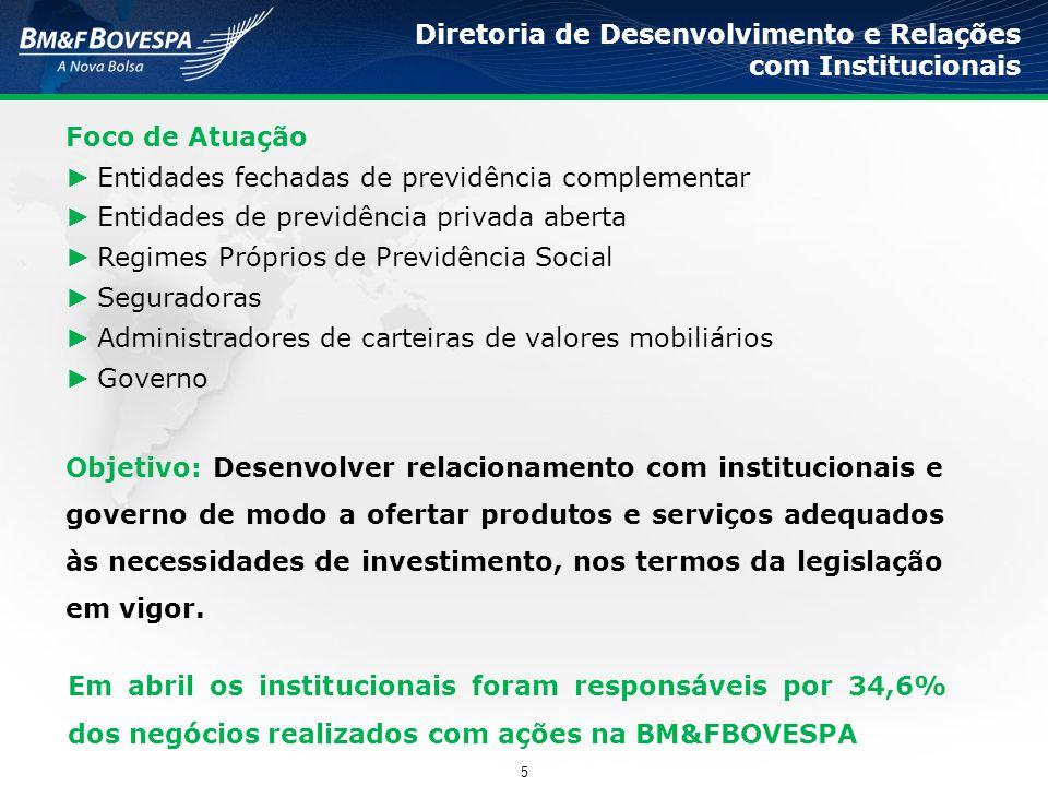 Diretoria de Desenvolvimento e Relações com Institucionais