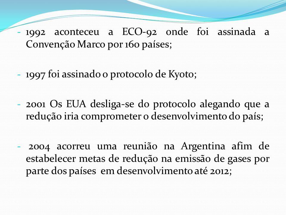 1992 aconteceu a ECO-92 onde foi assinada a Convenção Marco por 160 países;