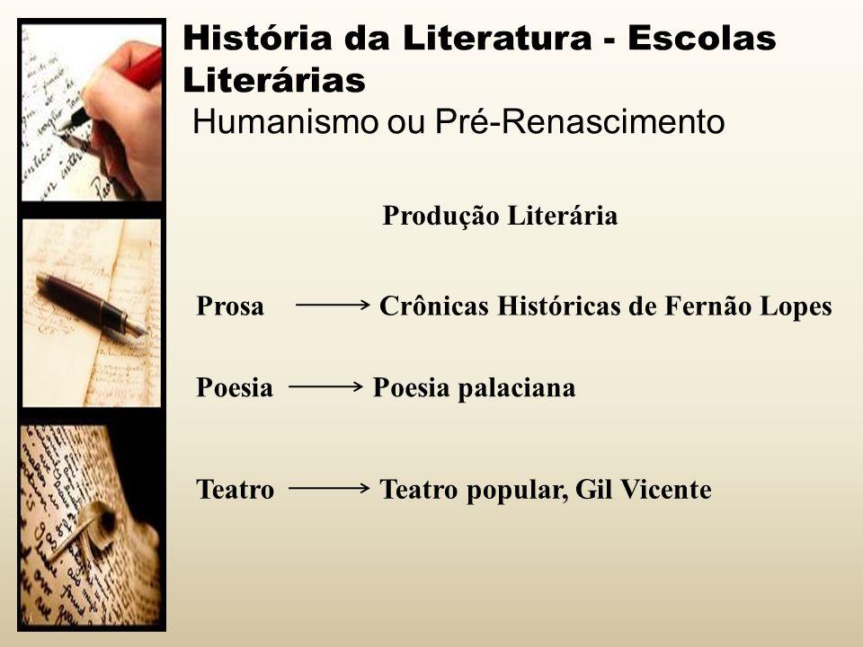 História da Literatura - Escolas Literárias Humanismo ou Pré-Renascimento