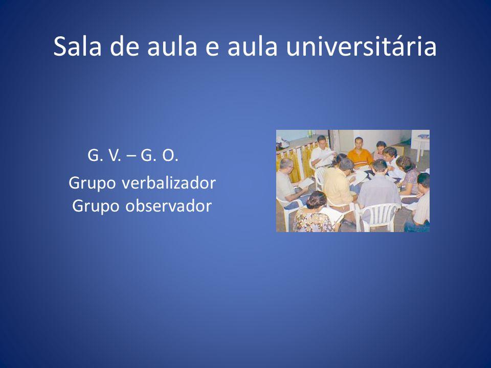 Sala de aula e aula universitária