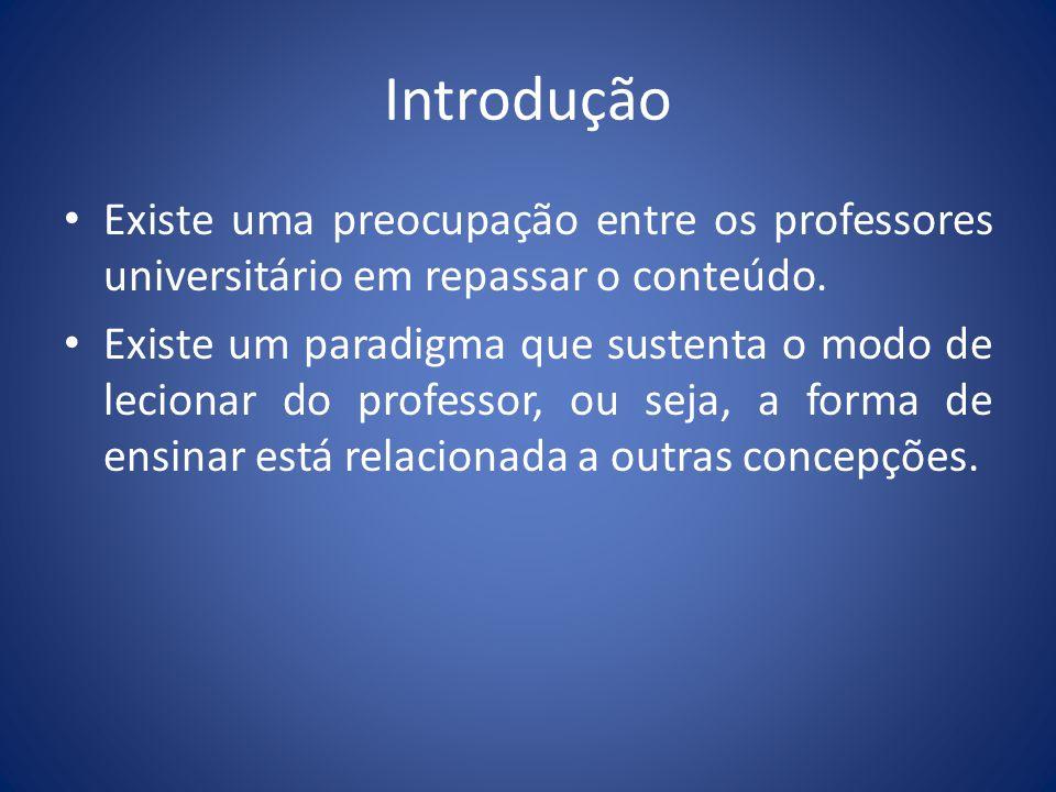 Introdução Existe uma preocupação entre os professores universitário em repassar o conteúdo.