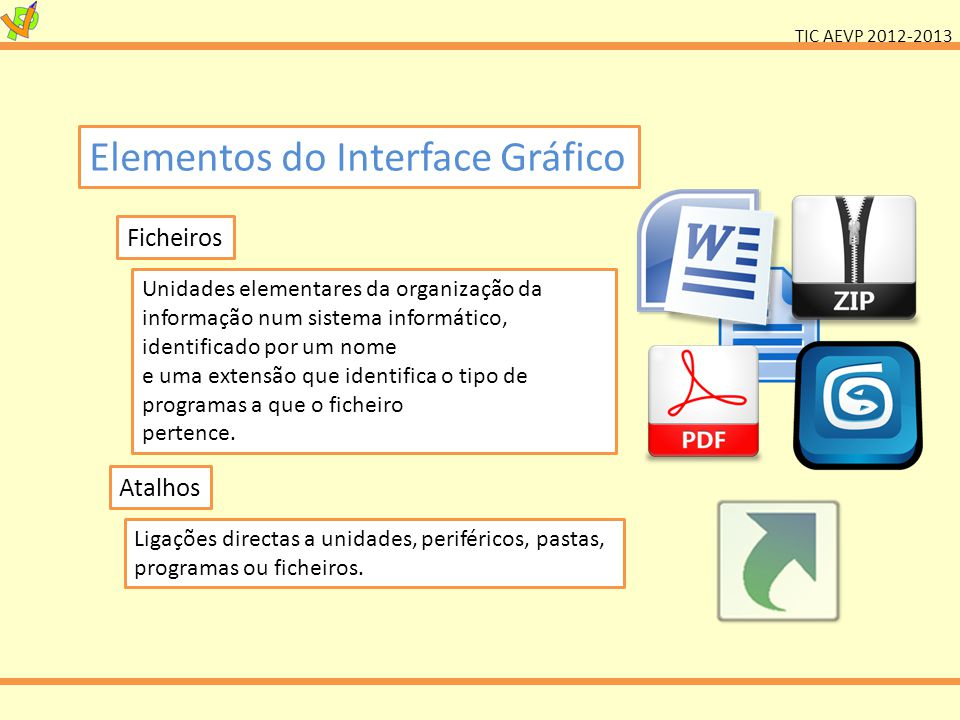Elementos do Interface Gráfico