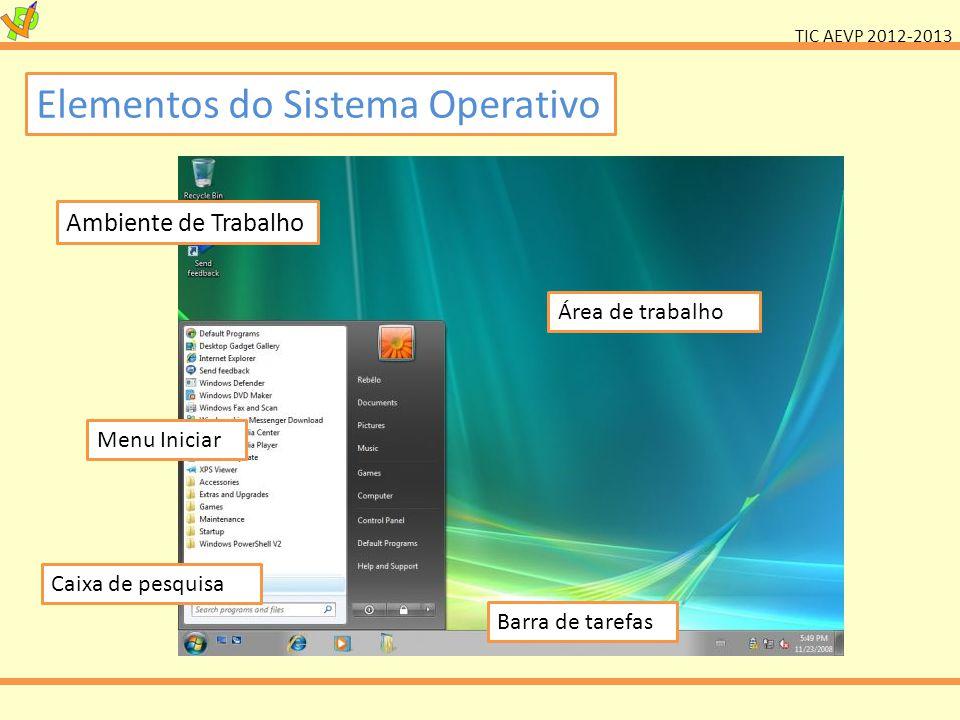 Elementos do Sistema Operativo