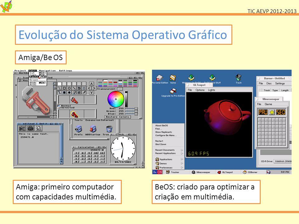 Evolução do Sistema Operativo Gráfico