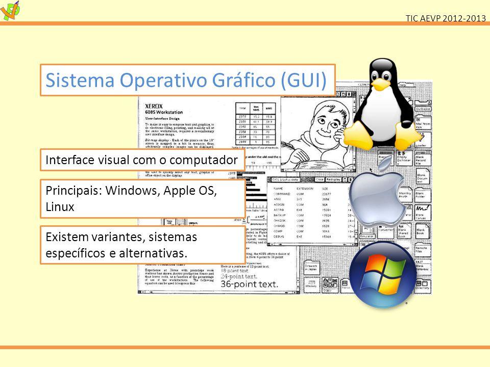 Sistema Operativo Gráfico (GUI)