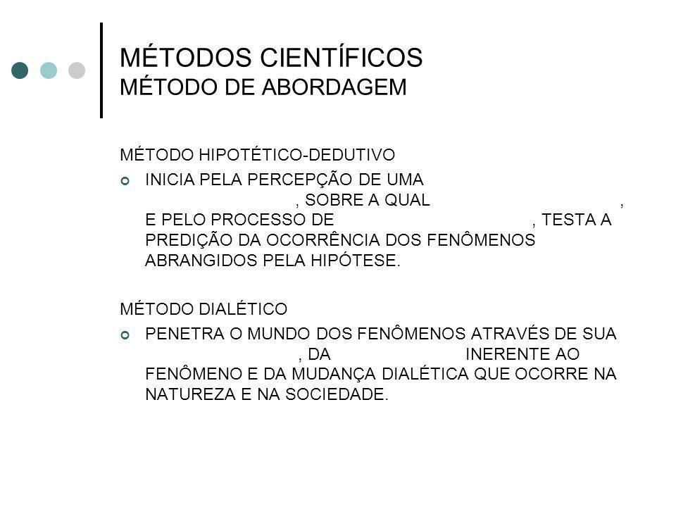 MÉTODOS CIENTÍFICOS MÉTODO DE ABORDAGEM