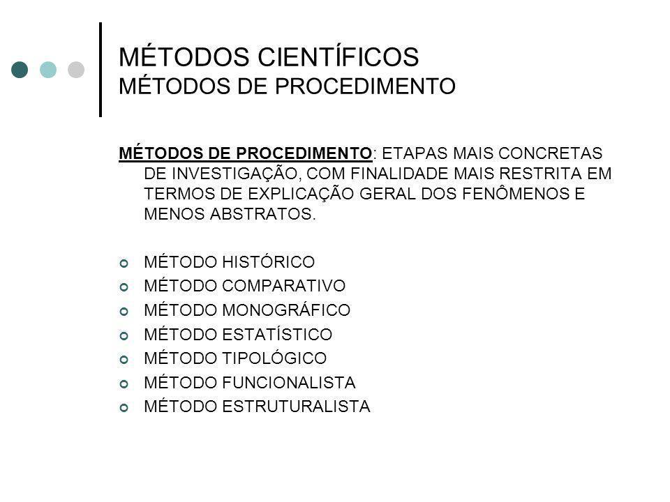 MÉTODOS CIENTÍFICOS MÉTODOS DE PROCEDIMENTO
