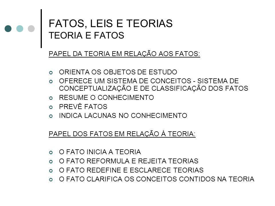 FATOS, LEIS E TEORIAS TEORIA E FATOS