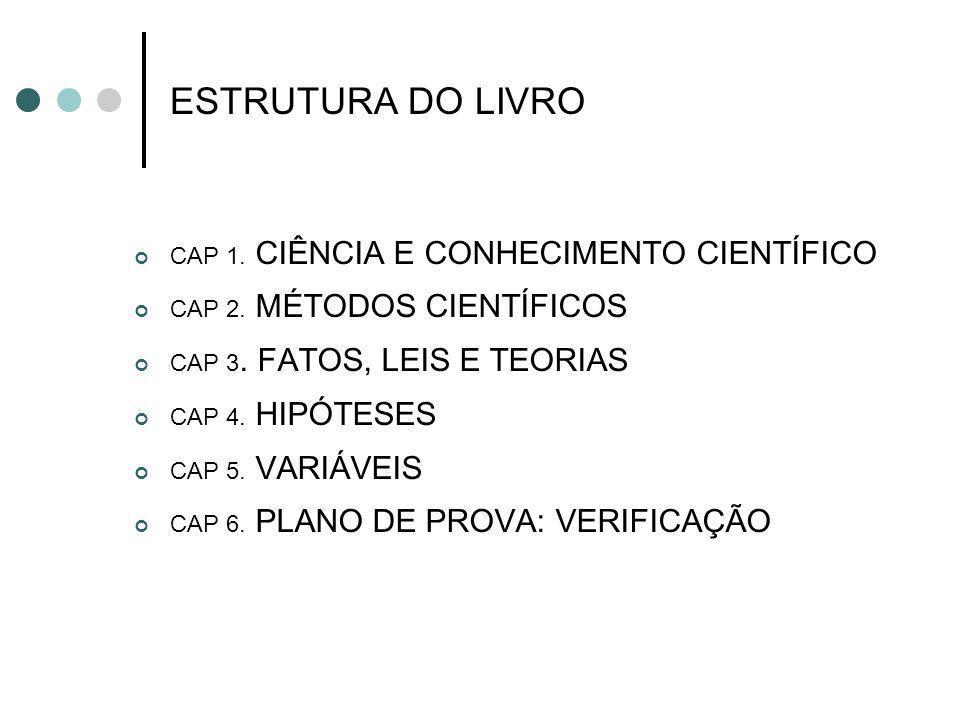 ESTRUTURA DO LIVRO CAP 1. CIÊNCIA E CONHECIMENTO CIENTÍFICO