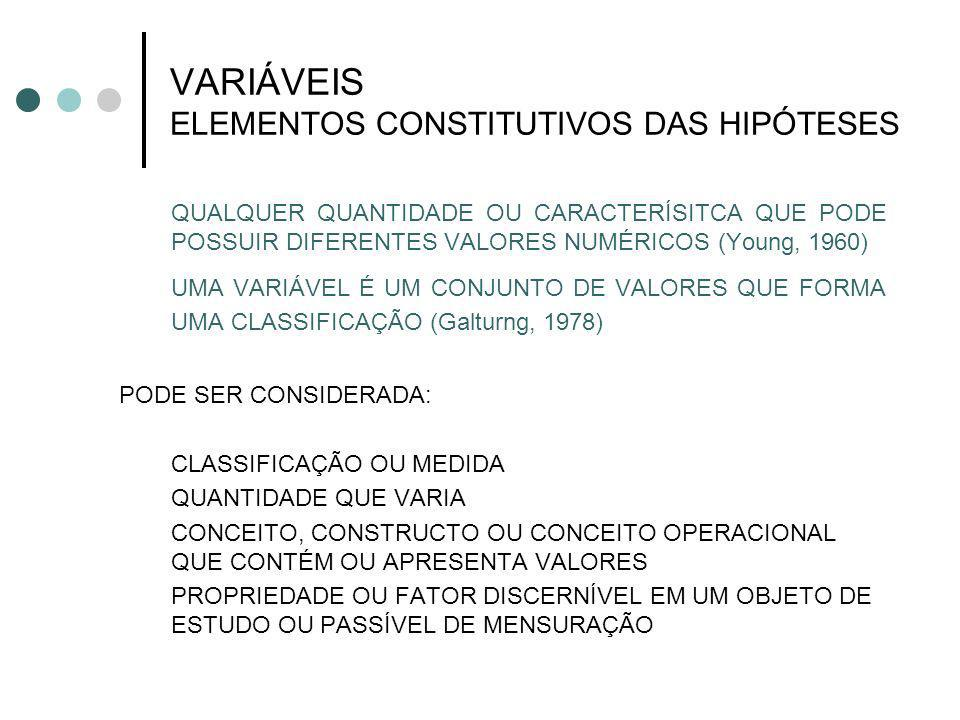 VARIÁVEIS ELEMENTOS CONSTITUTIVOS DAS HIPÓTESES