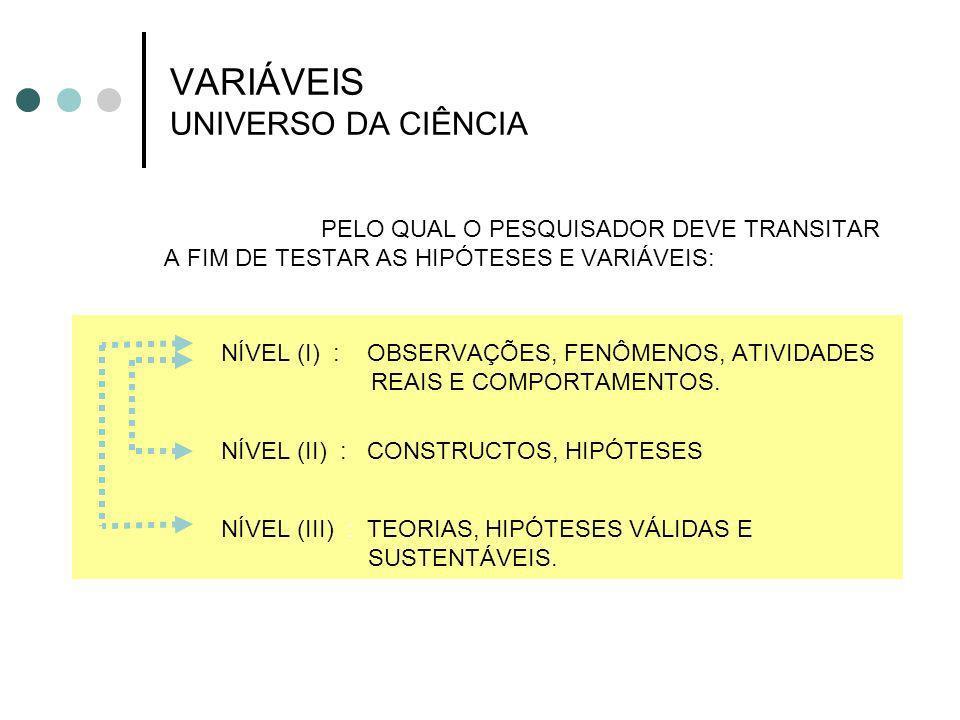 VARIÁVEIS UNIVERSO DA CIÊNCIA