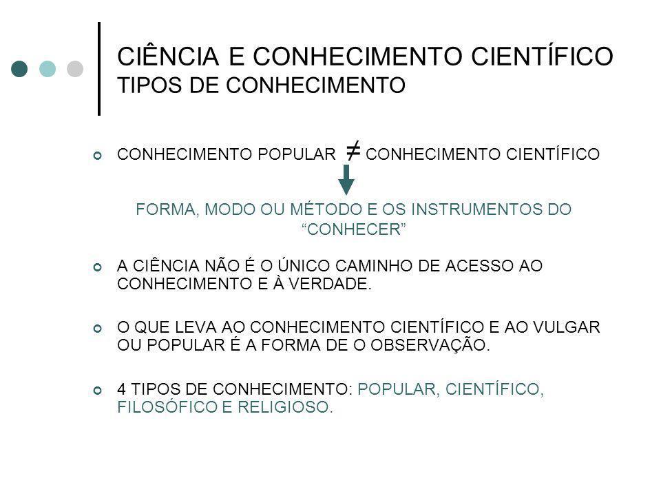 CIÊNCIA E CONHECIMENTO CIENTÍFICO TIPOS DE CONHECIMENTO