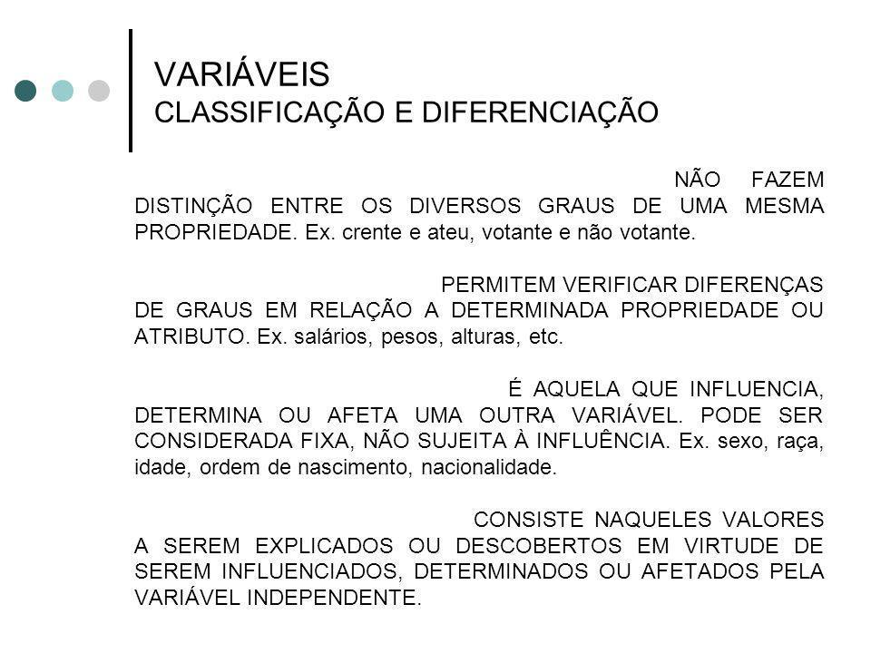 VARIÁVEIS CLASSIFICAÇÃO E DIFERENCIAÇÃO