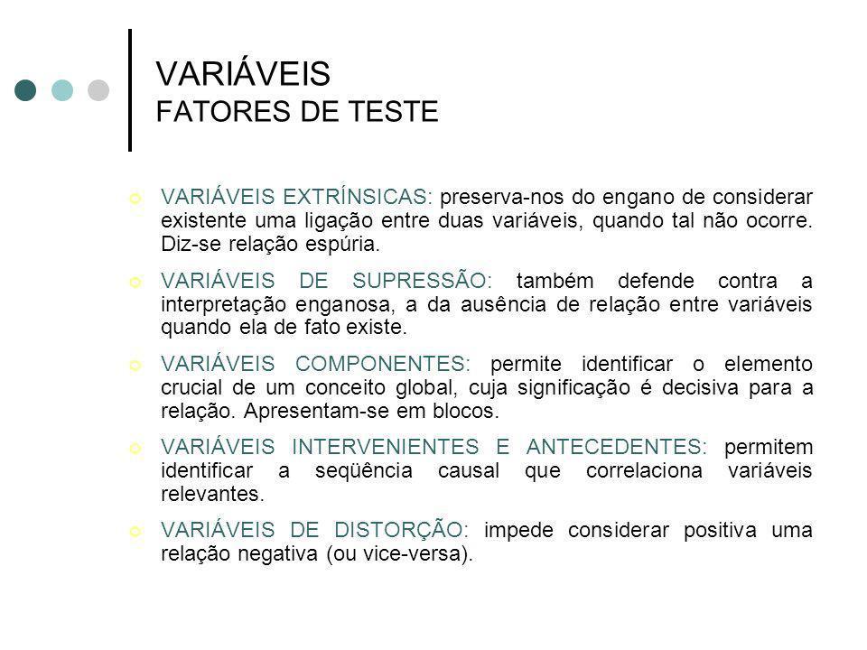 VARIÁVEIS FATORES DE TESTE