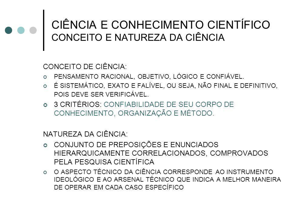 CIÊNCIA E CONHECIMENTO CIENTÍFICO CONCEITO E NATUREZA DA CIÊNCIA