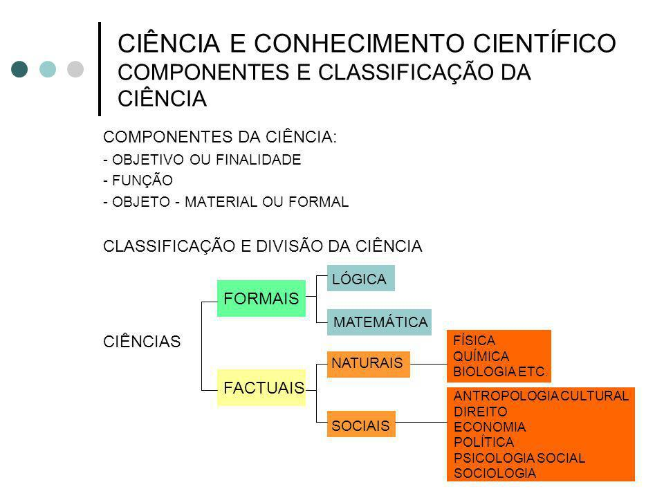 CIÊNCIA E CONHECIMENTO CIENTÍFICO COMPONENTES E CLASSIFICAÇÃO DA CIÊNCIA