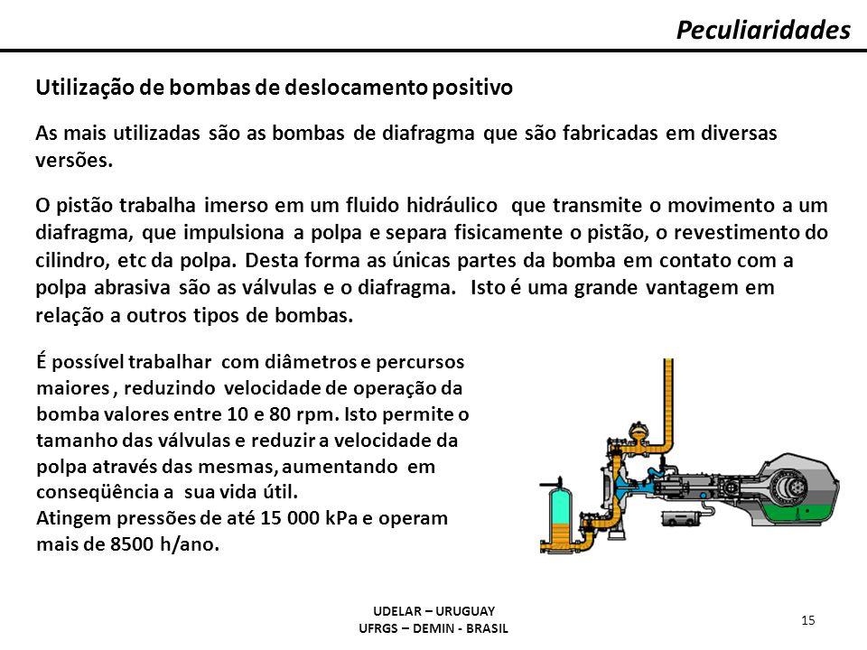 Peculiaridades Utilização de bombas de deslocamento positivo