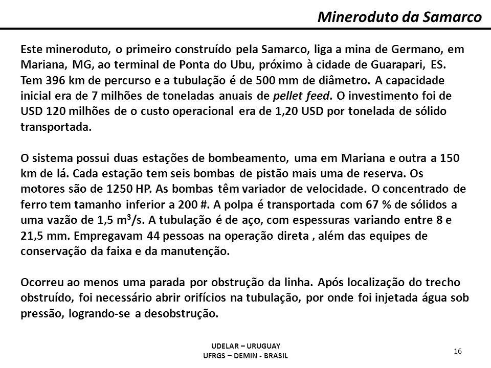 Mineroduto da Samarco