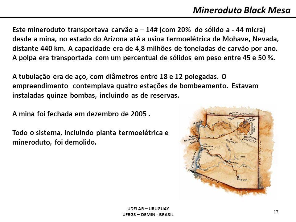 Mineroduto Black Mesa