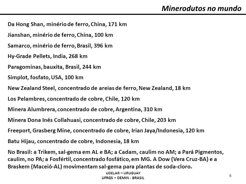 Minerodutos no mundo Da Hong Shan, minério de ferro, China, 171 km