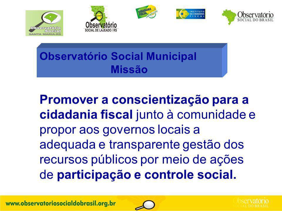 Observatório Social Municipal