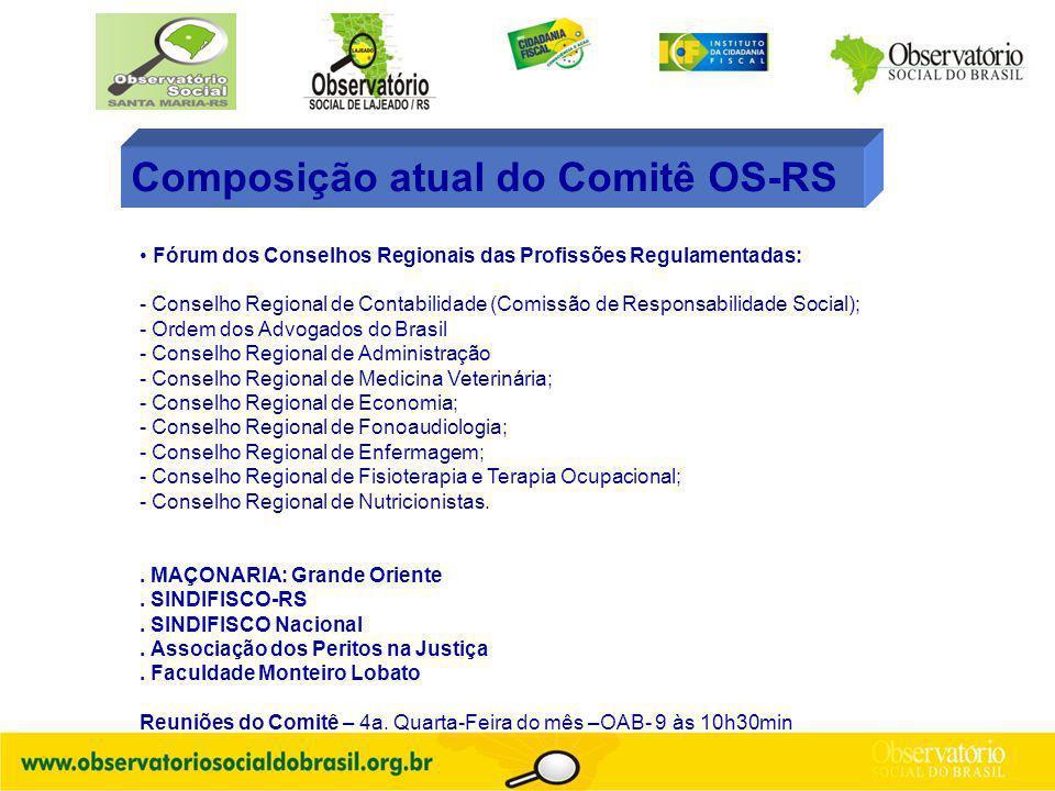 Composição atual do Comitê OS-RS