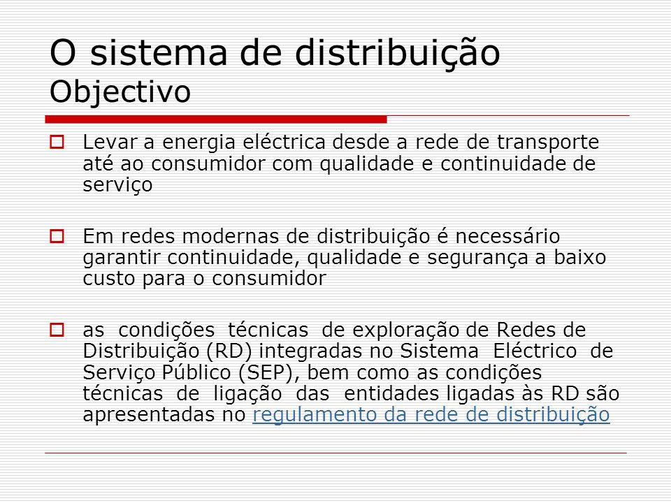 O sistema de distribuição Objectivo
