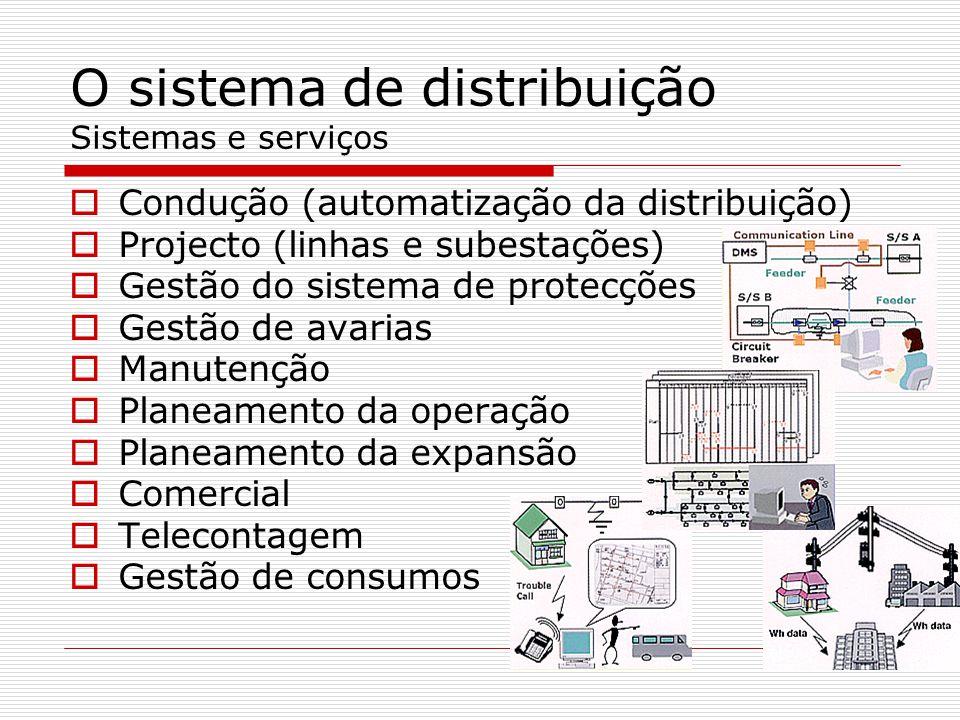 O sistema de distribuição Sistemas e serviços
