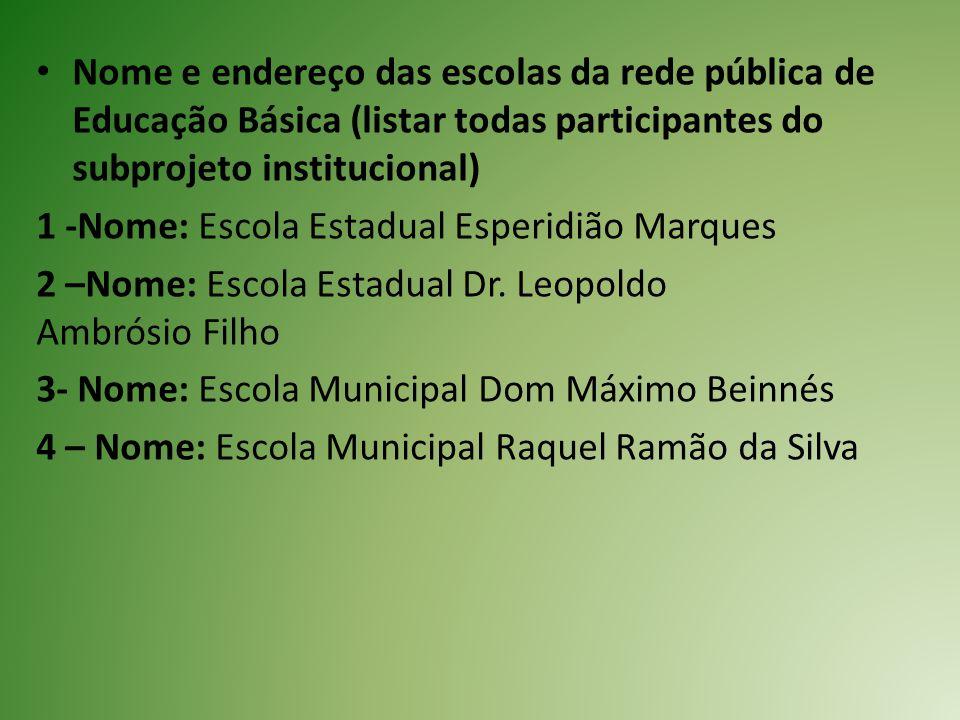 Nome e endereço das escolas da rede pública de Educação Básica (listar todas participantes do subprojeto institucional)