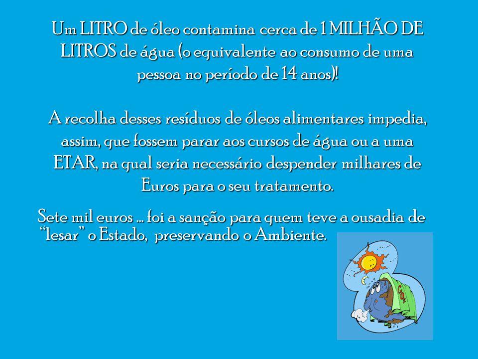 Um LITRO de óleo contamina cerca de 1 MILHÃO DE LITROS de água (o equivalente ao consumo de uma pessoa no período de 14 anos)!