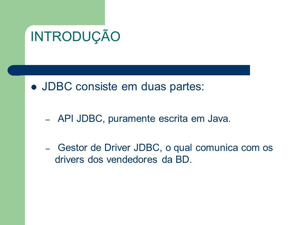 INTRODUÇÃO JDBC consiste em duas partes: