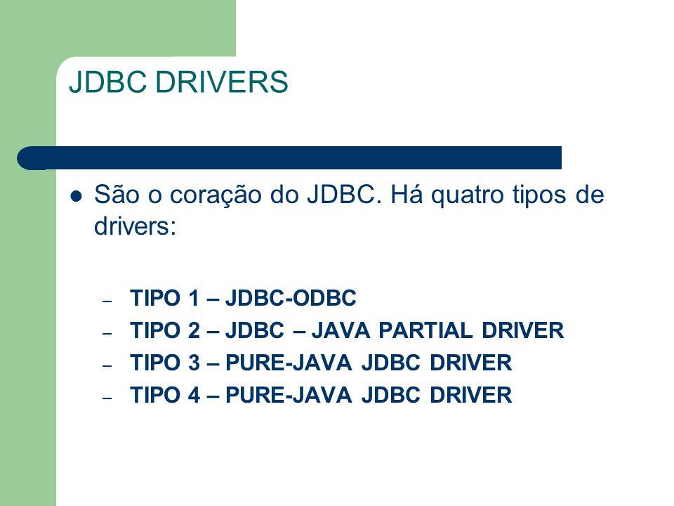 JDBC DRIVERS São o coração do JDBC. Há quatro tipos de drivers: