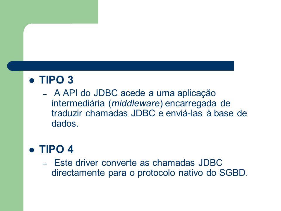 TIPO 3 A API do JDBC acede a uma aplicação intermediária (middleware) encarregada de traduzir chamadas JDBC e enviá-las à base de dados.