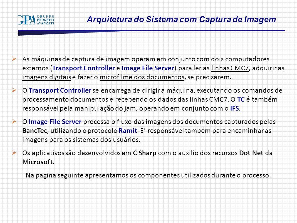 Arquitetura do Sistema com Captura de Imagem