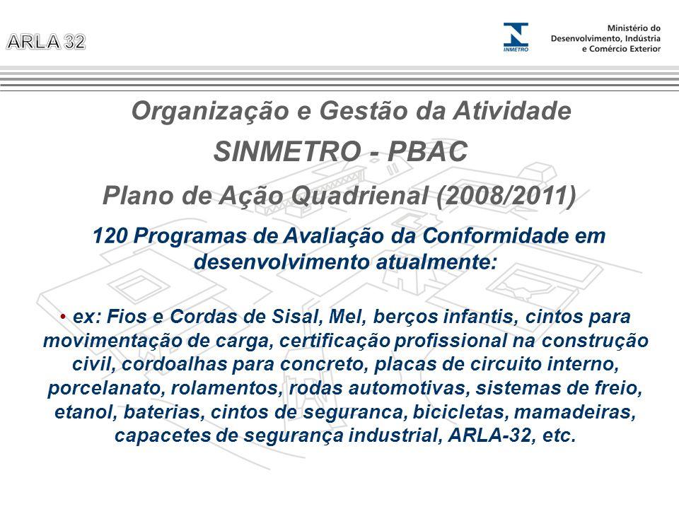 Organização e Gestão da Atividade Plano de Ação Quadrienal (2008/2011)