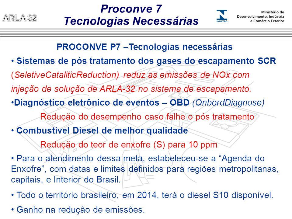 Proconve 7 Tecnologias Necessárias