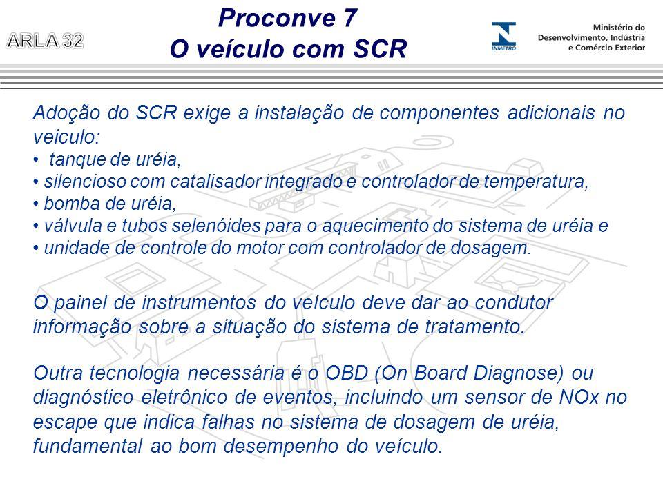 Proconve 7 O veículo com SCR