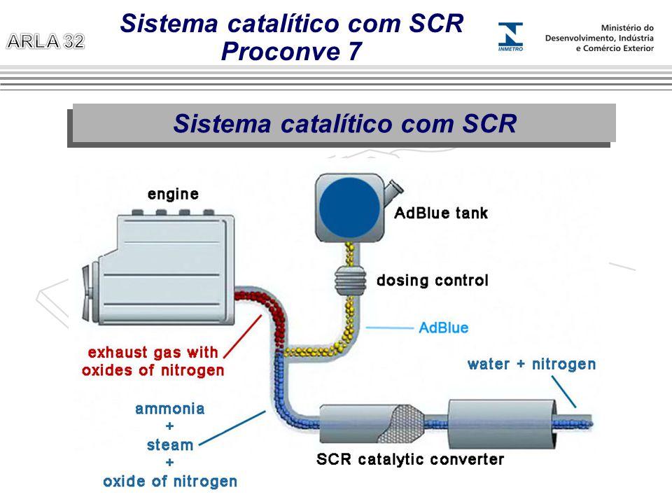Sistema catalítico com SCR Proconve 7 Sistema catalítico com SCR