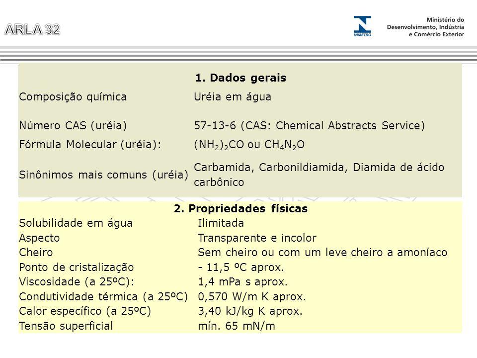 1. Dados gerais Composição química. Uréia em água. Número CAS (uréia) 57-13-6 (CAS: Chemical Abstracts Service)