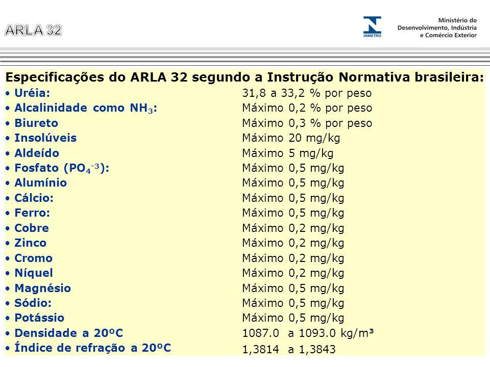 Especificações do ARLA 32 segundo a Instrução Normativa brasileira: