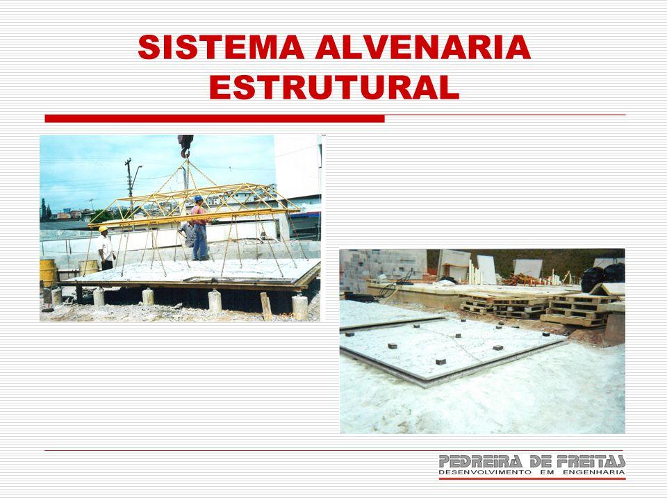 SISTEMA ALVENARIA ESTRUTURAL