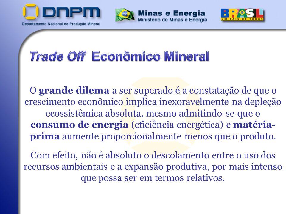 Trade Off Econômico Mineral