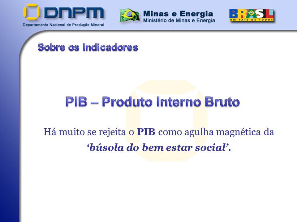 PIB – Produto Interno Bruto 'búsola do bem estar social'.