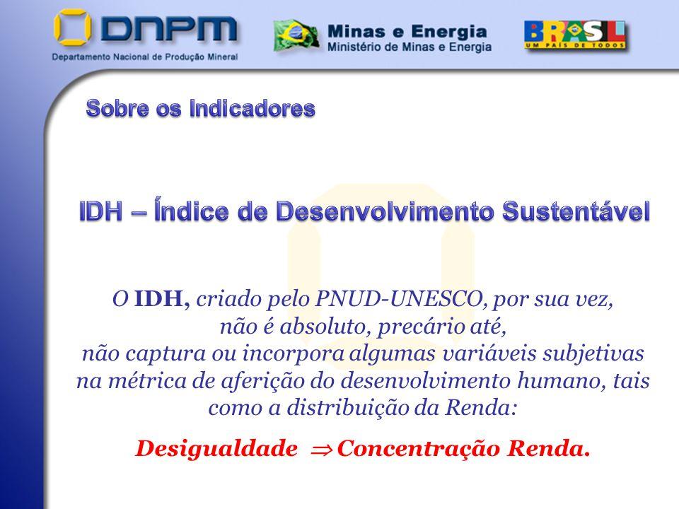 IDH – Índice de Desenvolvimento Sustentável