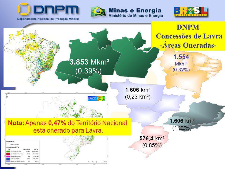 DNPM Concessões de Lavra -Áreas Oneradas-