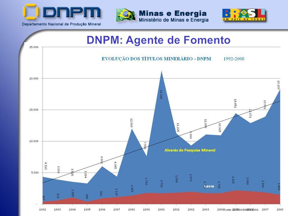 DNPM: Agente de Fomento
