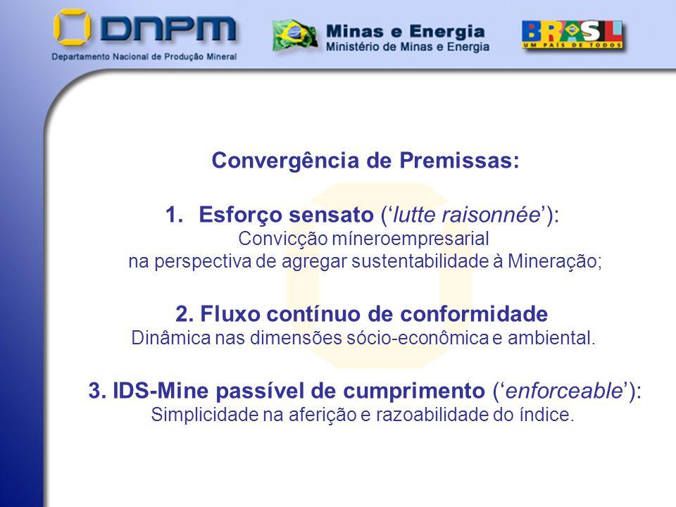 Convergência de Premissas: