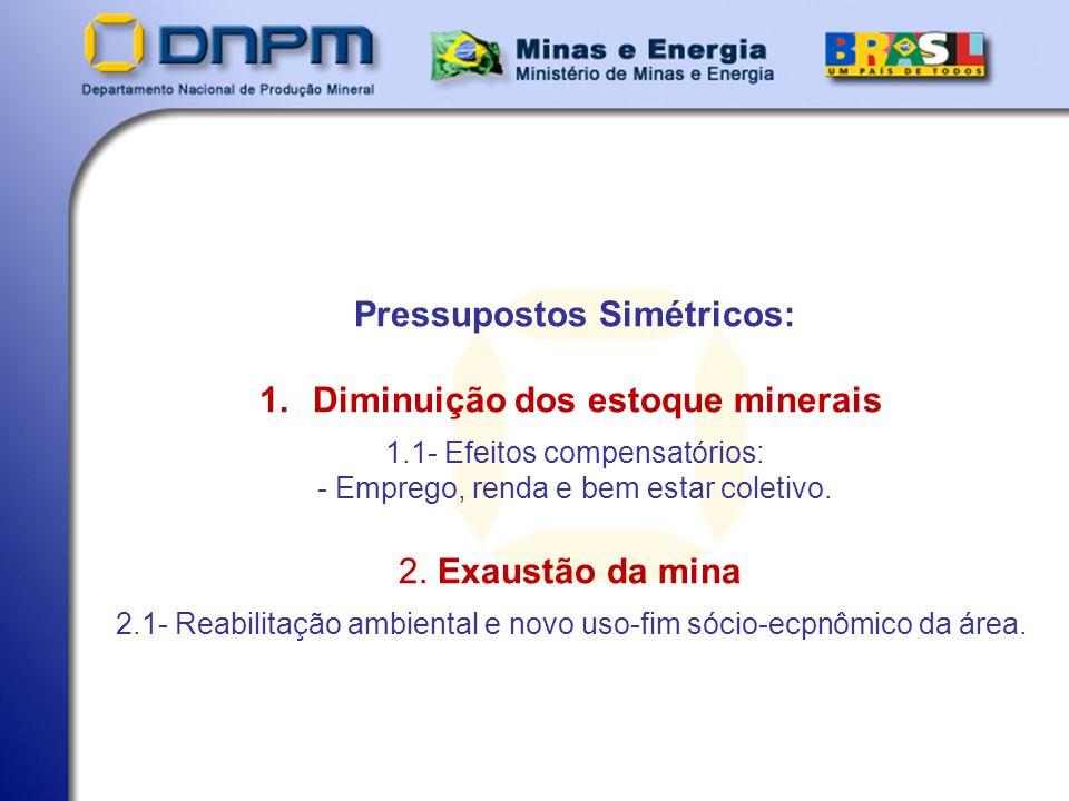 Pressupostos Simétricos:
